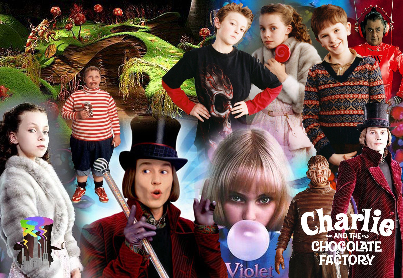 Análisis y Resumen de Charlie y la Fábrica de Chocolate