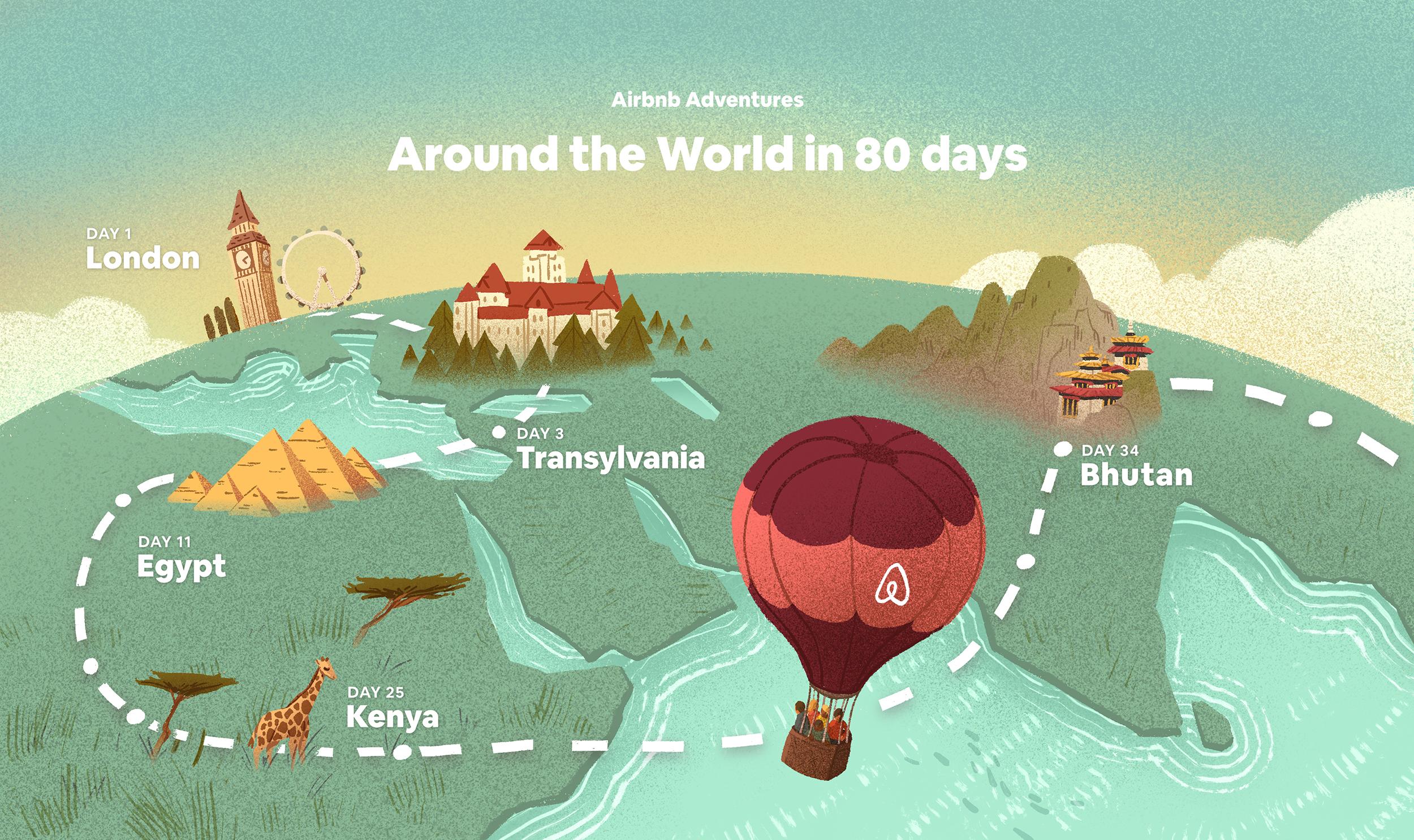 resumen de la vuelta al mundo en 80 dias